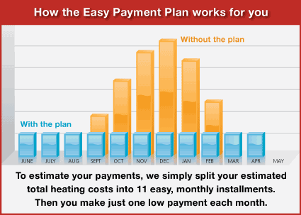 easy payment plan