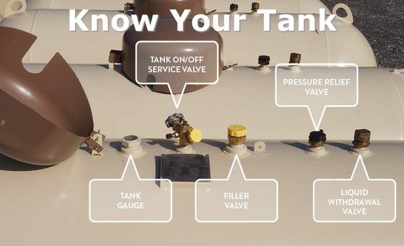 know your tank